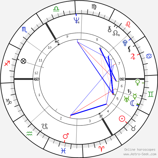 Andreas Baader astro natal birth chart, Andreas Baader horoscope, astrology