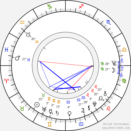 Claudio Saraceni birth chart, biography, wikipedia 2019, 2020