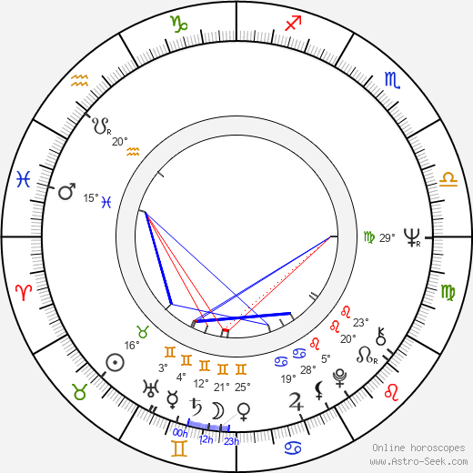 Donal McCann birth chart, biography, wikipedia 2019, 2020
