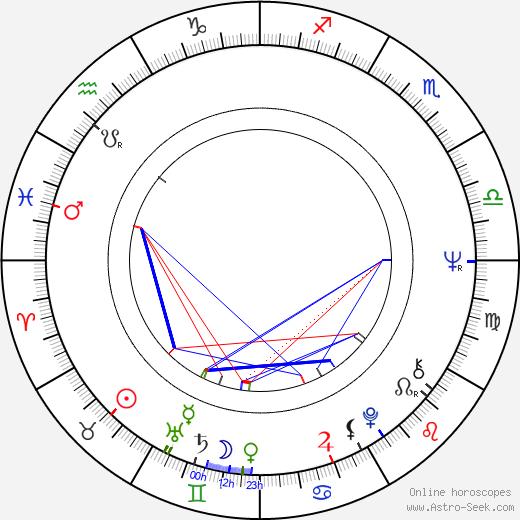 Donal McCann astro natal birth chart, Donal McCann horoscope, astrology