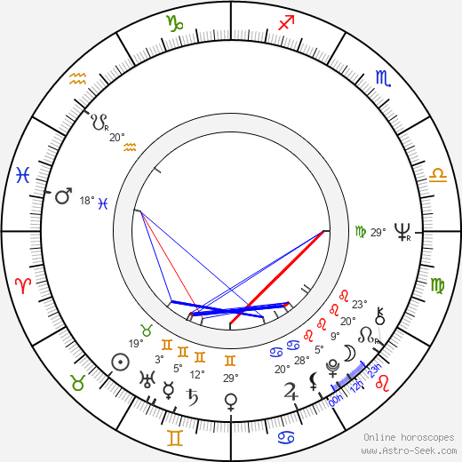 Eeva Salminen birth chart, biography, wikipedia 2020, 2021