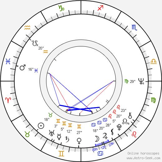 Emile Ardolino birth chart, biography, wikipedia 2020, 2021