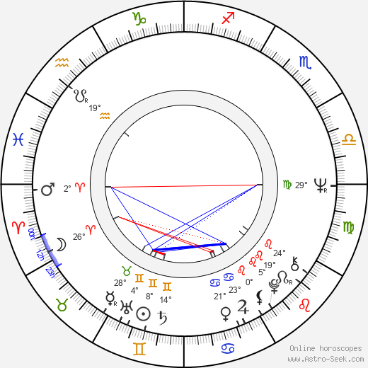 Hermann Beyer birth chart, biography, wikipedia 2019, 2020