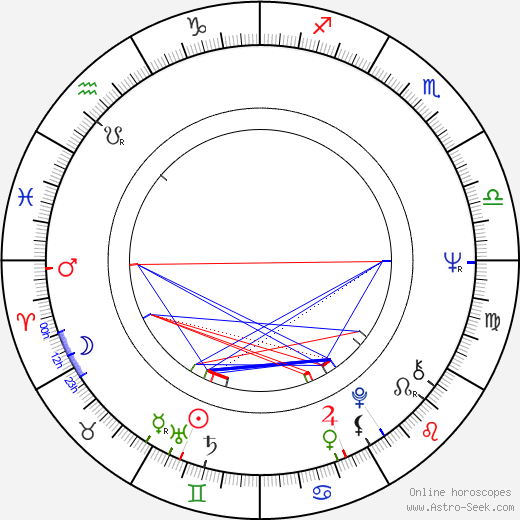 Hermann Beyer astro natal birth chart, Hermann Beyer horoscope, astrology