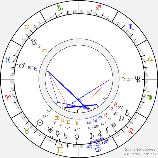 Ivica Ozábalová birth chart, biography, wikipedia 2018, 2019