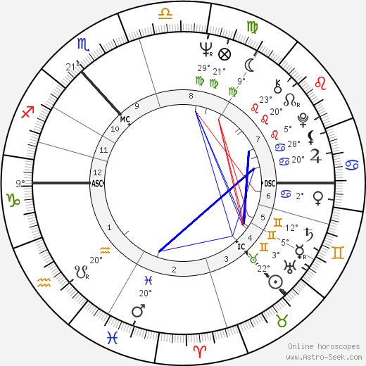 Jack Bruce tema natale, biography, Biografia da Wikipedia 2019, 2020