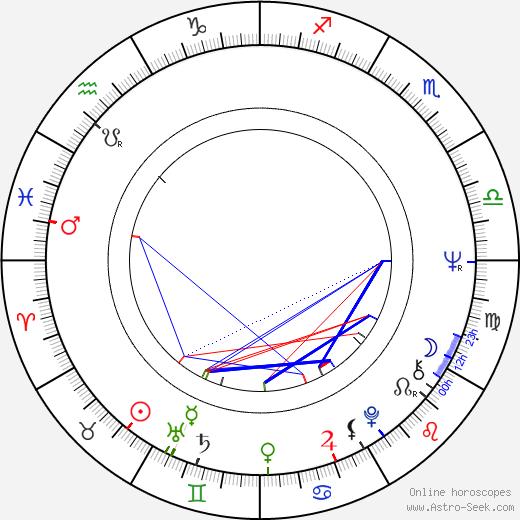 Johan Bargum astro natal birth chart, Johan Bargum horoscope, astrology
