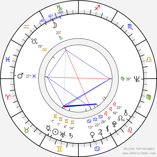 Lee Stanley birth chart, biography, wikipedia 2019, 2020