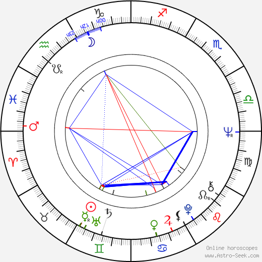 Lee Stanley astro natal birth chart, Lee Stanley horoscope, astrology