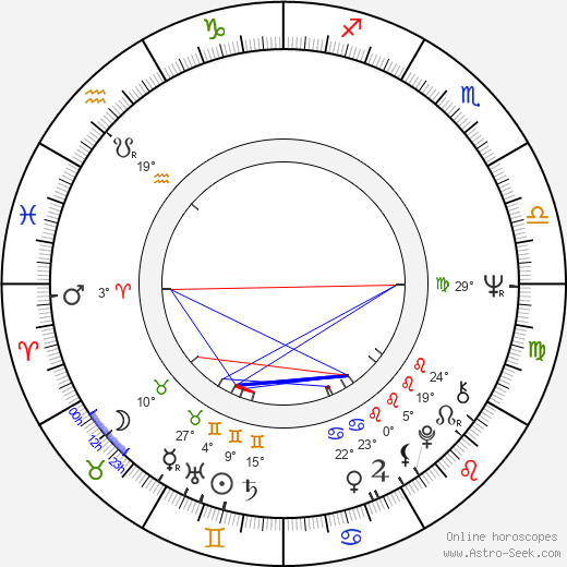 Lonnie Burr birth chart, biography, wikipedia 2019, 2020