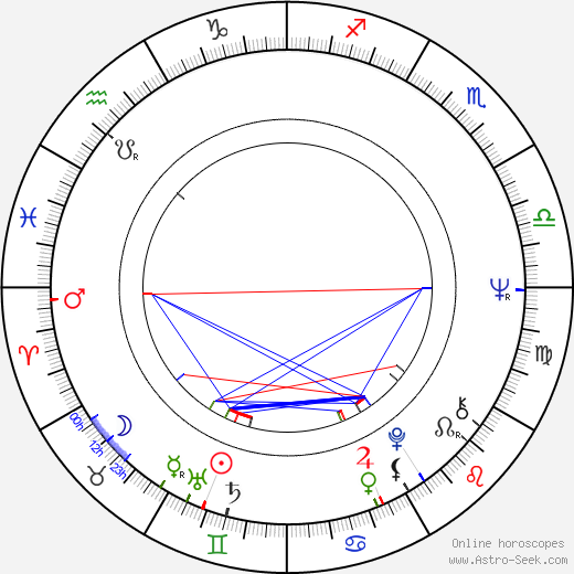 Lonnie Burr birth chart, Lonnie Burr astro natal horoscope, astrology
