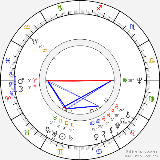 Lou Castel birth chart, biography, wikipedia 2018, 2019