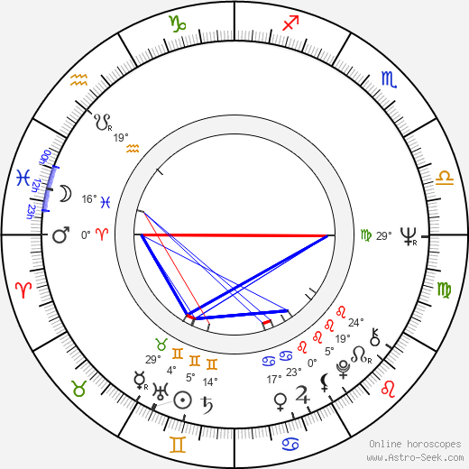 Luděk Sobota birth chart, biography, wikipedia 2019, 2020