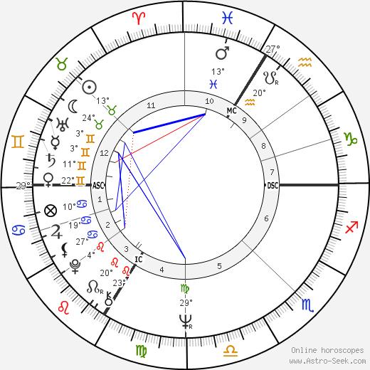 Lyne Chardonnet birth chart, biography, wikipedia 2019, 2020