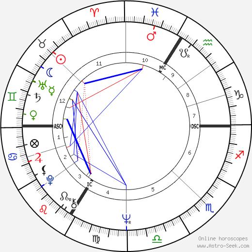 Lyne Chardonnet astro natal birth chart, Lyne Chardonnet horoscope, astrology