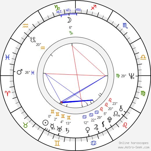 Maria Latour birth chart, biography, wikipedia 2019, 2020