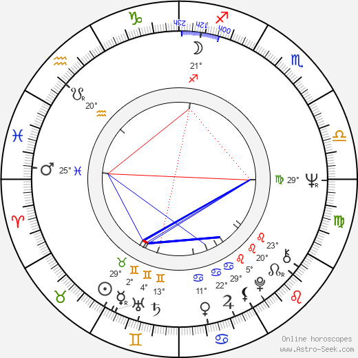 Miki Volek birth chart, biography, wikipedia 2019, 2020