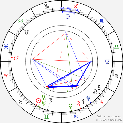 Miki Volek birth chart, Miki Volek astro natal horoscope, astrology