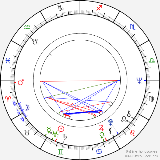 Peter Lipa astro natal birth chart, Peter Lipa horoscope, astrology