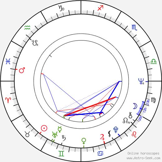 Victoria Zinny astro natal birth chart, Victoria Zinny horoscope, astrology