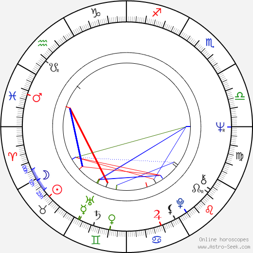 Witold Debicki birth chart, Witold Debicki astro natal horoscope, astrology