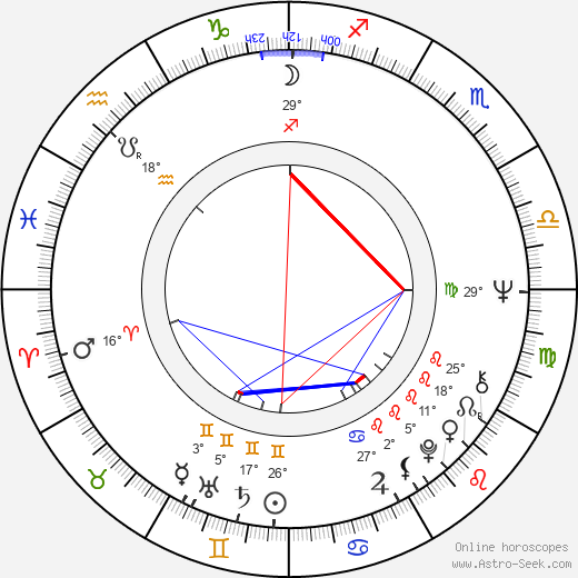 Barry Evans birth chart, biography, wikipedia 2019, 2020
