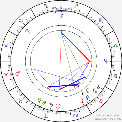 Barry Evans astro natal birth chart, Barry Evans horoscope, astrology