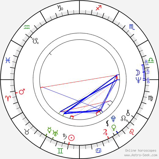 Bruce Gray birth chart, Bruce Gray astro natal horoscope, astrology