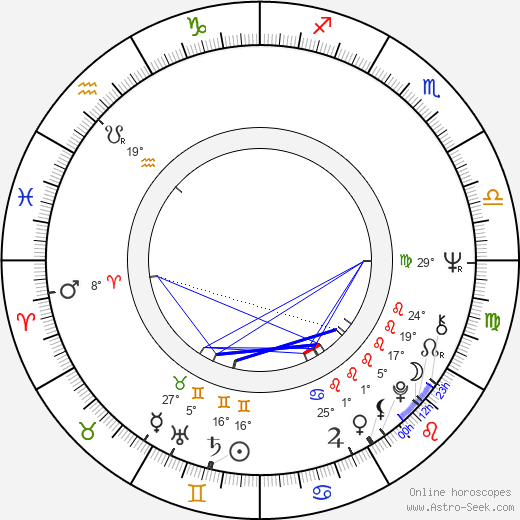 Colin Baker birth chart, biography, wikipedia 2018, 2019