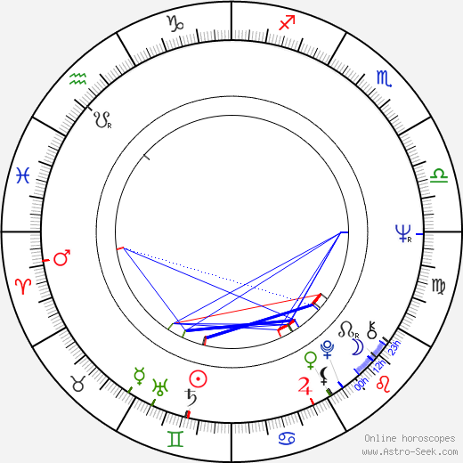 Colin Baker astro natal birth chart, Colin Baker horoscope, astrology