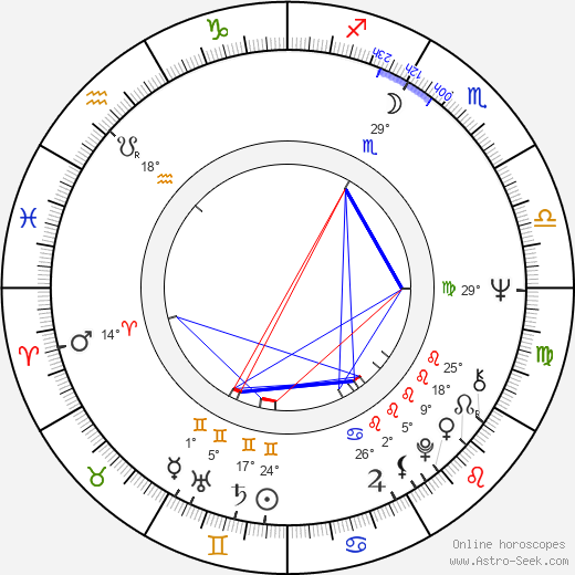 Dagmar Lassander birth chart, biography, wikipedia 2018, 2019