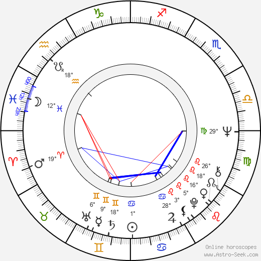 Eduard Ambros birth chart, biography, wikipedia 2019, 2020