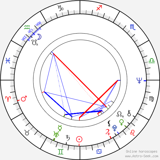 Elina Katainen astro natal birth chart, Elina Katainen horoscope, astrology