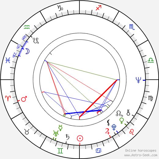 Eumir Deodato tema natale, oroscopo, Eumir Deodato oroscopi gratuiti, astrologia