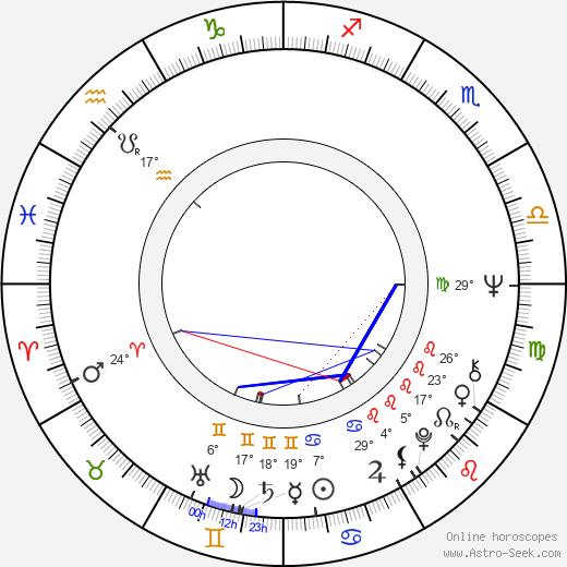 Florence Ballard birth chart, biography, wikipedia 2020, 2021