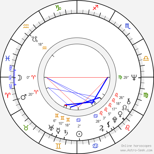 Georg Stanford Brown birth chart, biography, wikipedia 2020, 2021
