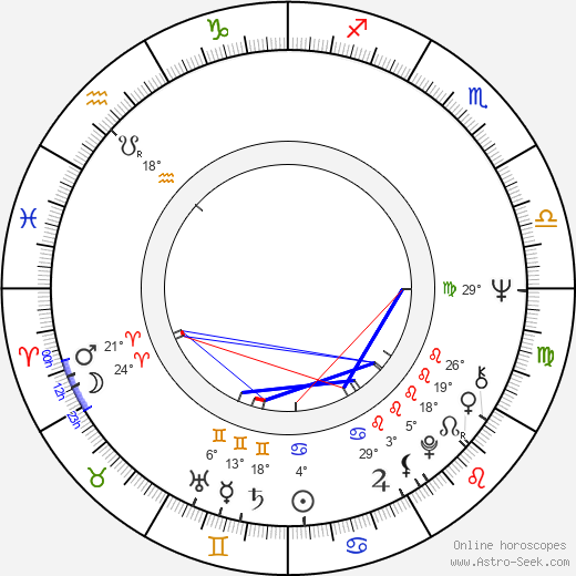 Georgie Fame birth chart, biography, wikipedia 2020, 2021