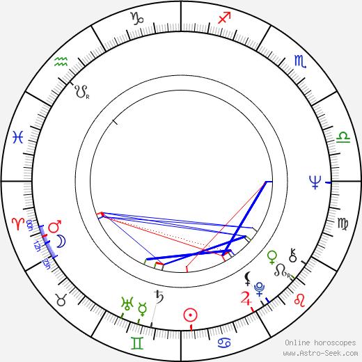 Georgie Fame birth chart, Georgie Fame astro natal horoscope, astrology