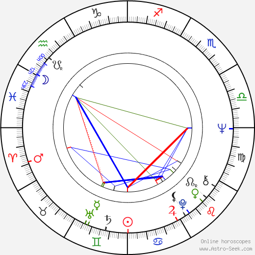 Gordon Matta-Clark astro natal birth chart, Gordon Matta-Clark horoscope, astrology