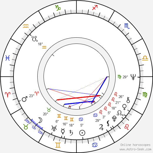 Helena Blehárová birth chart, biography, wikipedia 2019, 2020