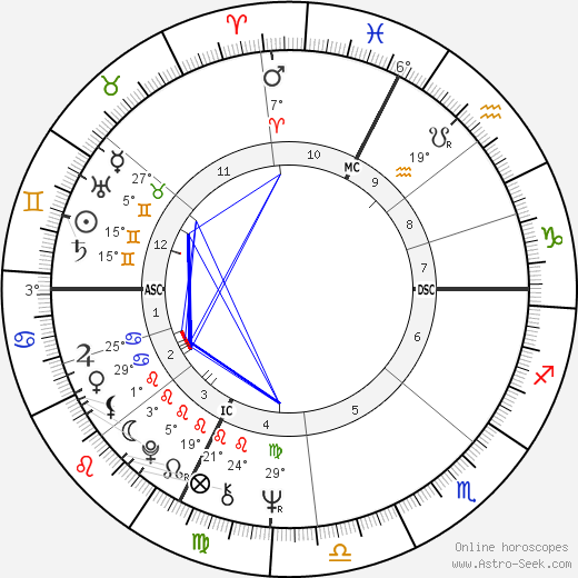 Jacqueline 'Jackie' Mas birth chart, biography, wikipedia 2019, 2020
