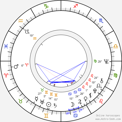 Jane Jenkins birth chart, biography, wikipedia 2019, 2020