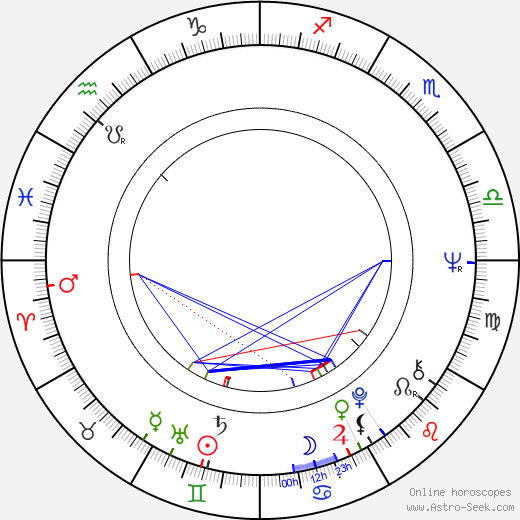 Jane Jenkins astro natal birth chart, Jane Jenkins horoscope, astrology