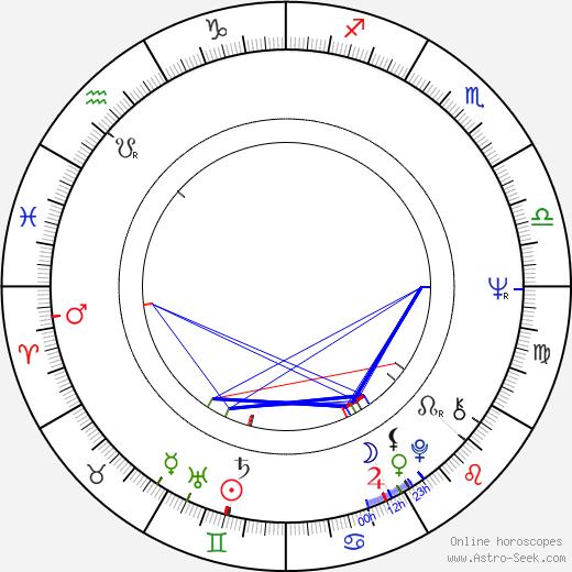 Jean-Claude Lord день рождения гороскоп, Jean-Claude Lord Натальная карта онлайн