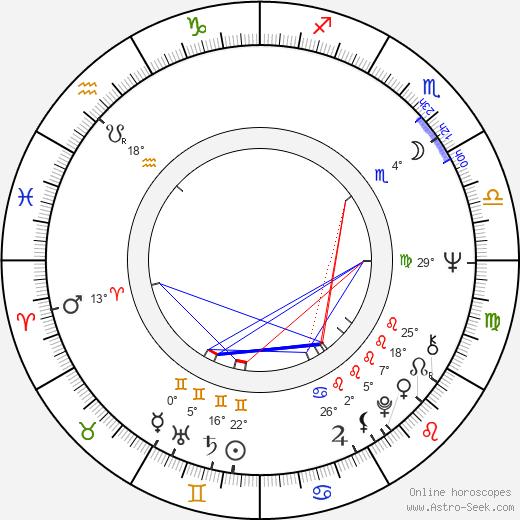 Jeanine Meerapfel birth chart, biography, wikipedia 2020, 2021
