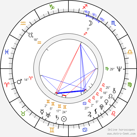Joan Van Ark birth chart, biography, wikipedia 2019, 2020