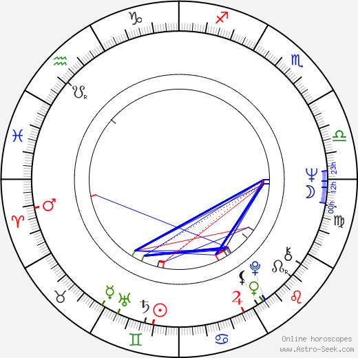 John B. McCoy tema natale, oroscopo, John B. McCoy oroscopi gratuiti, astrologia