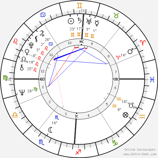 Johnny Hallyday birth chart, biography, wikipedia 2017, 2018