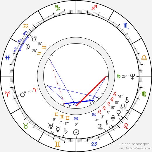 Judith Barker birth chart, biography, wikipedia 2020, 2021