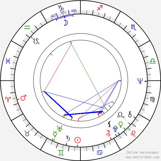 Jussi Kylätasku birth chart, Jussi Kylätasku astro natal horoscope, astrology
